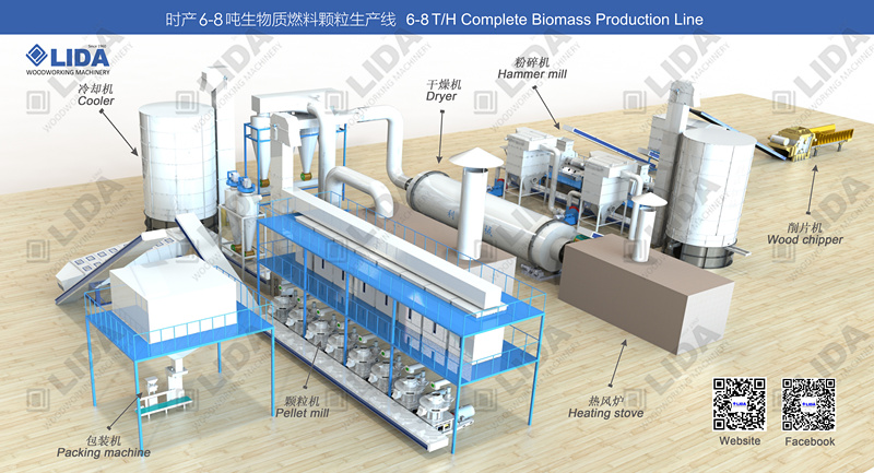 10t/h wood pellet production line ,compact structure ,space and labor saving