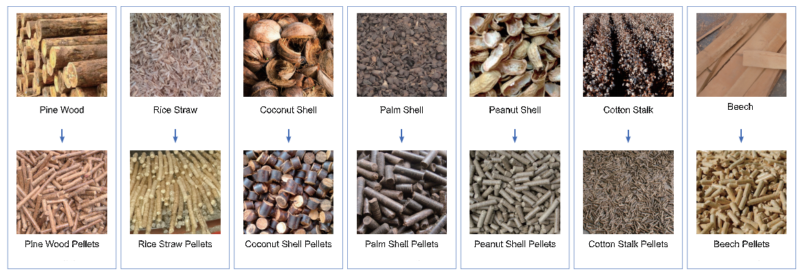 what's the material to make pellet ? can rubber wood make pellet ? can palm shell make pellet ?